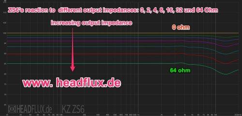 KZ-ZS6-impedance-comparison.jpg