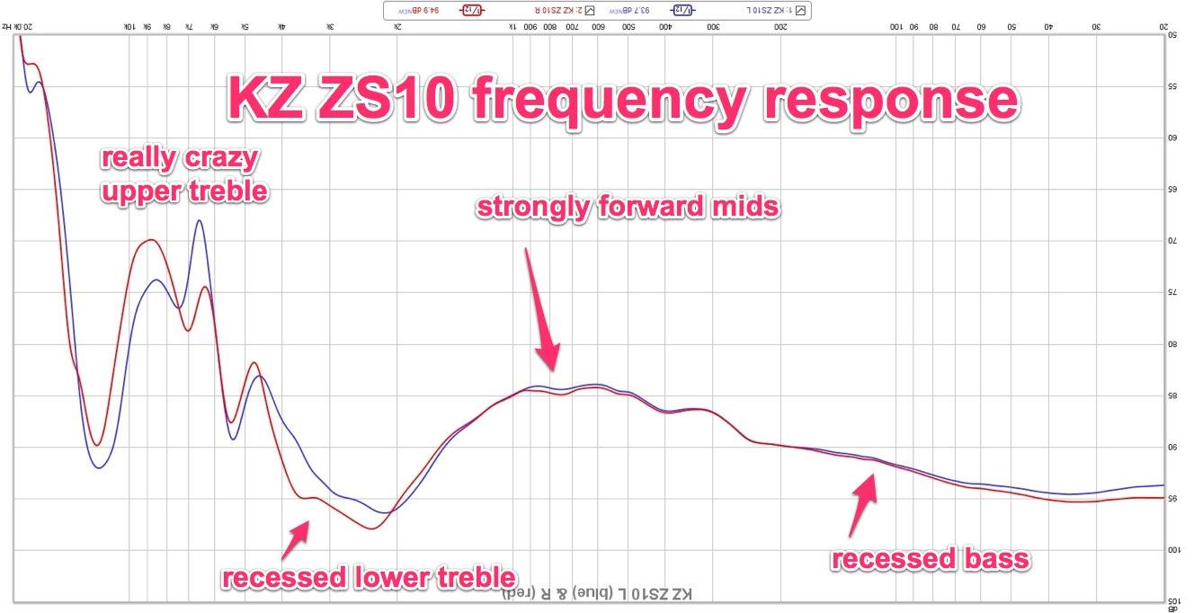 KZ ZS10 FR copy.jpg