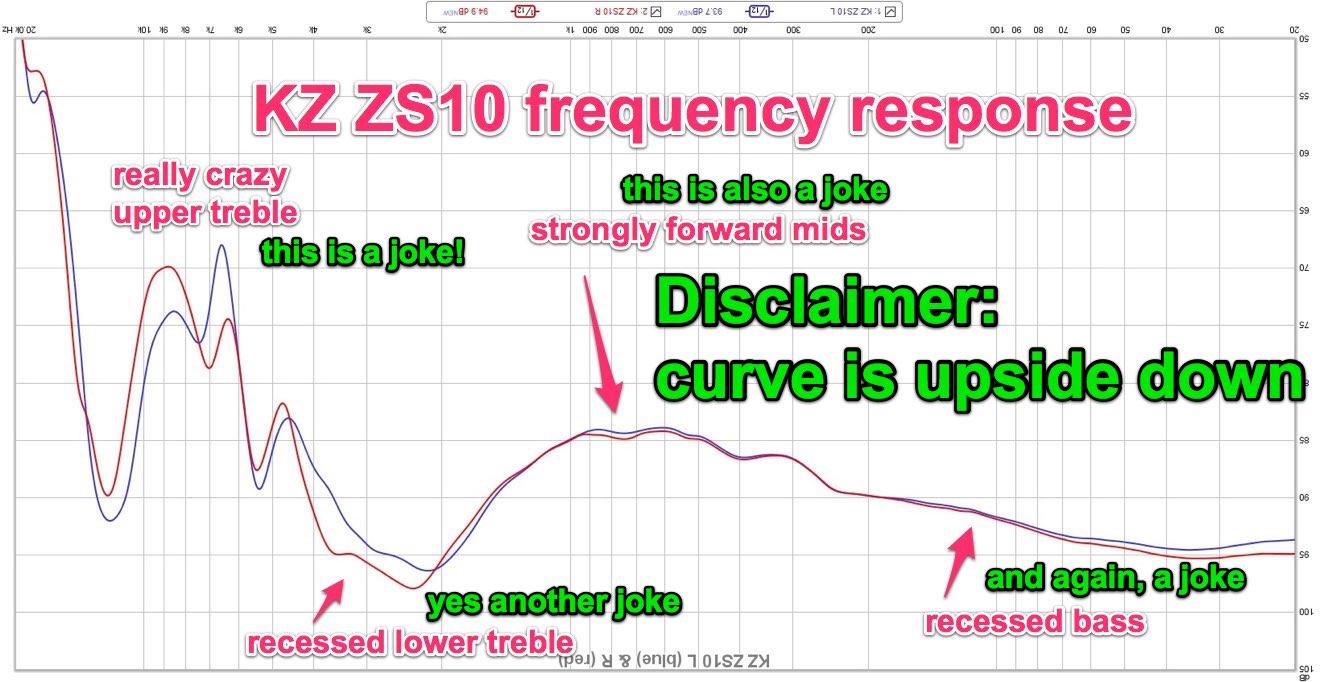 KZ ZS10 FR copy-1.jpg