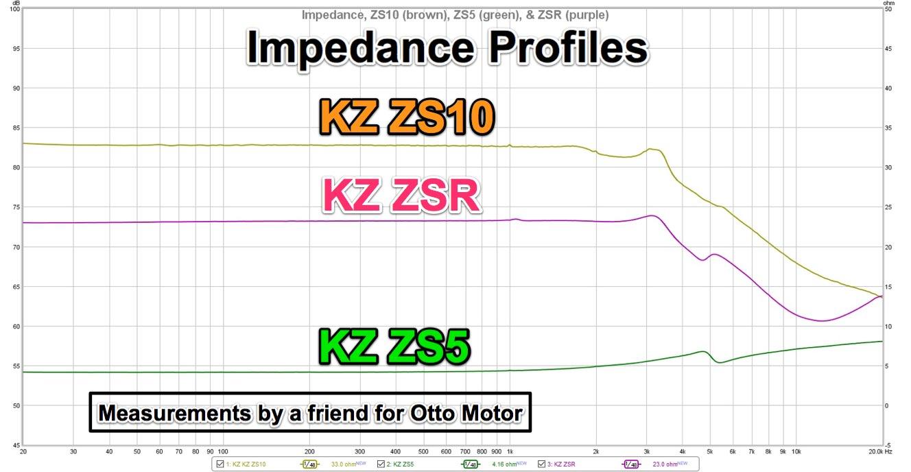 Impedance ZS10 ZS5 ZSR-2 copy.jpg