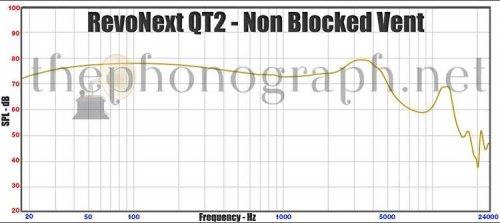 RevoNext-QT2-Frequency-Response-Curve-Non-Blocked-Vent.jpg