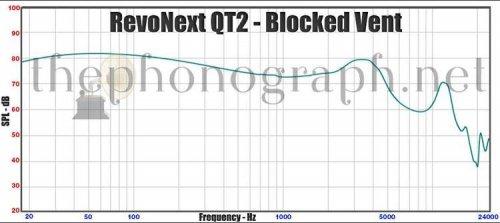 RevoNext-QT2-Frequency-Response-Curve-Blocked-Vent.jpg