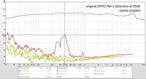 OPPO PM-2 dist.jpg