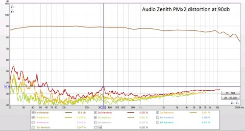 PMx2 at 90db.jpg