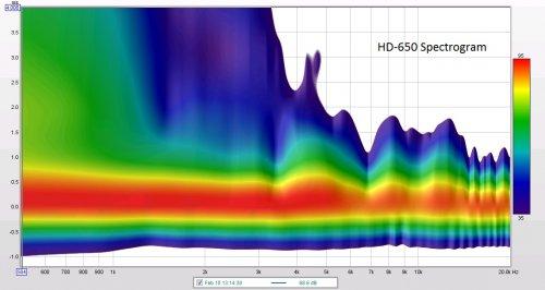 HD-650 Spectrogram.jpg