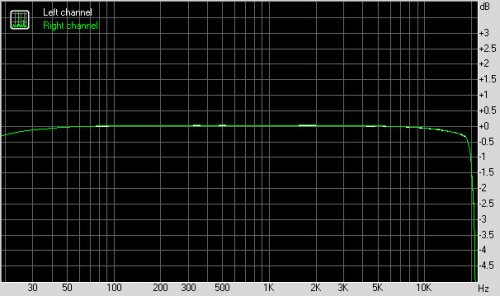 USB DAC HPO_3 (sampling rate in mixer has to be set acordingly).jpg