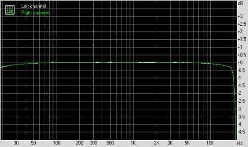 TOSLINK DAC HPO.jpg