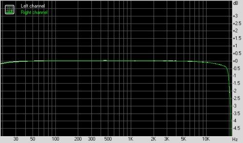 AM1 Line In No Load.jpg