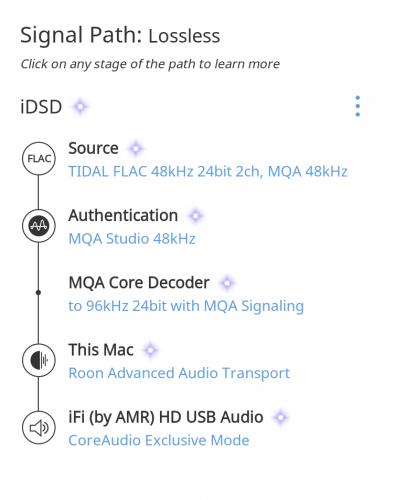 MQA Signal Path.png