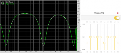 Combined - EQ1 and RMAA FR.png