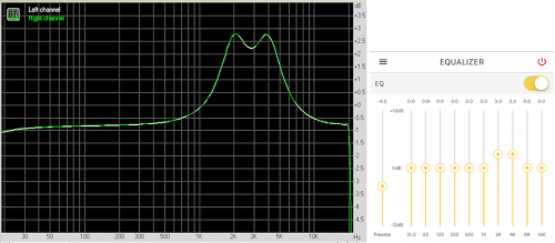 Combined - EQ2 and RMAA FR.png