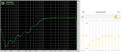 Combined - Sony MH755 EQ + RMAA FR.png