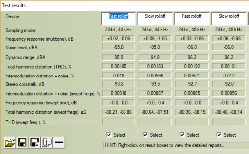 RMAA results, into Focusrite Forte line in.PNG