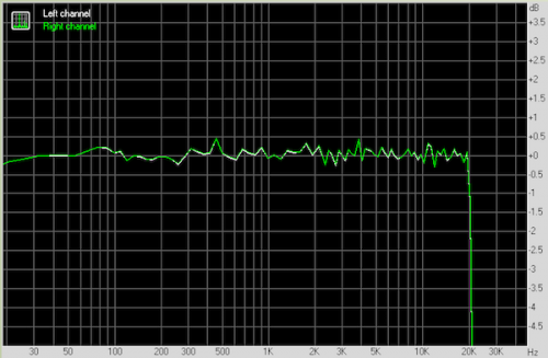 Frequency response with DCT on.PNG