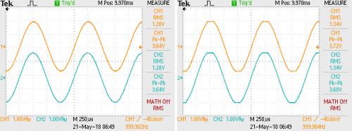 Combined, 1k sine, +3 dB, +3.5 dB.png