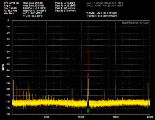 Radsone EarStudio, 16-bit J-test signal.png.png