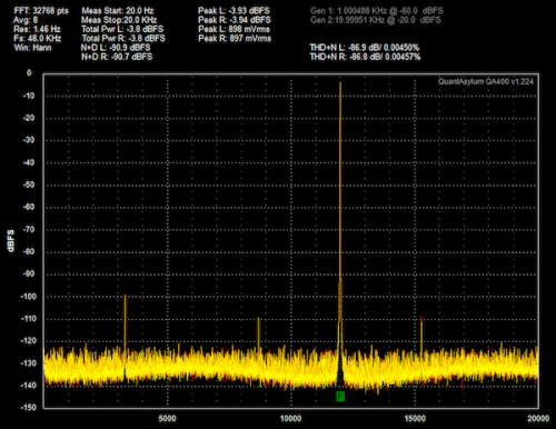 Radsone EarStudio, 24-bit J-test signal.png