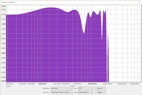 Crossfeed signal from impulse on other channel, frequency analysis in Audacity.PNG