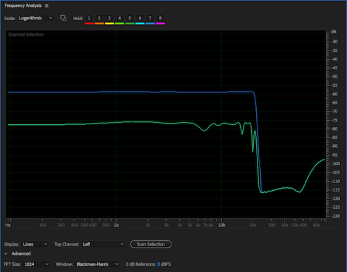 Crossfeed signal's spectrum in Adobe Audition.png