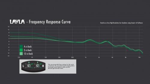 Layla-Curve.jpg