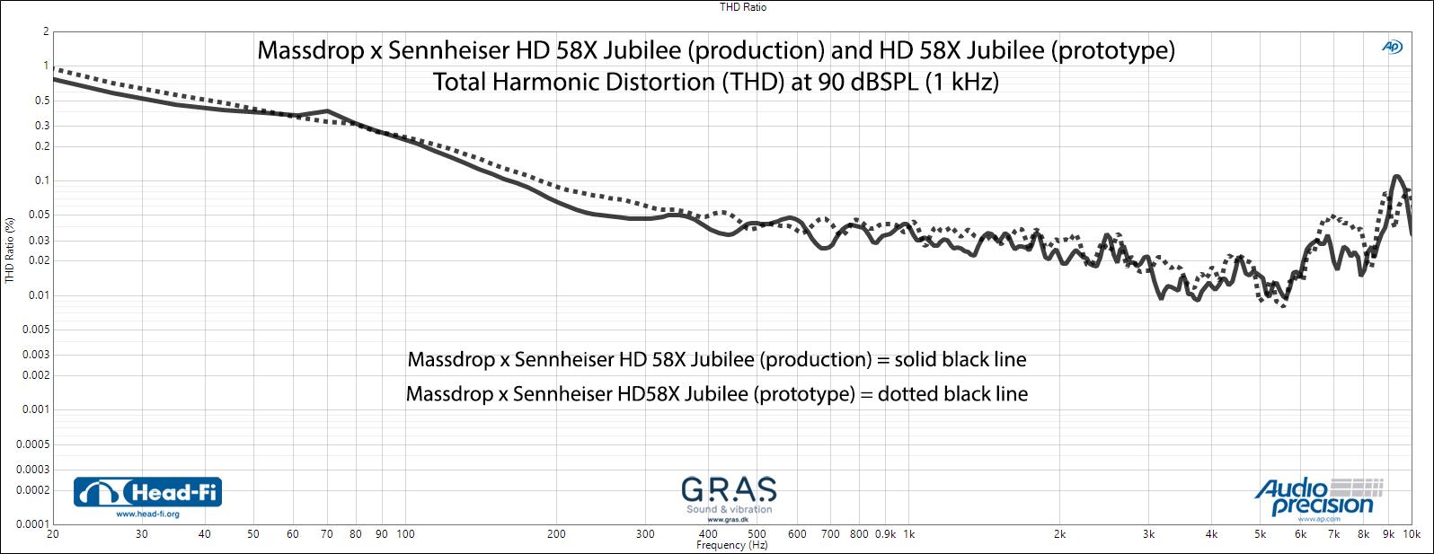 THD_58X-prod_versus_58X-prot.jpg