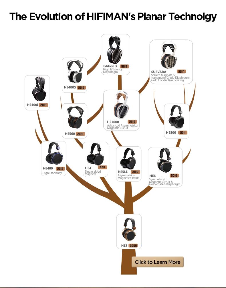HiFiMan headphone history tree.jpg