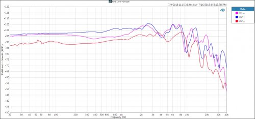 LCD-2C vs LCD-2CC vs Another Closed.jpg