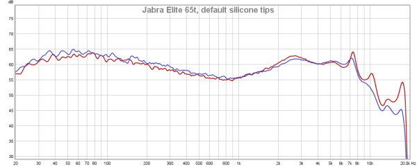 Jabra Elite 65t, default silicone tips.png