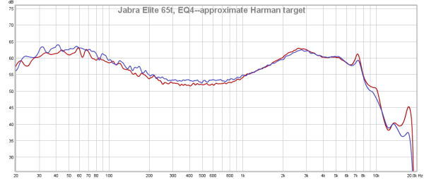 Jabra Elite 65t EQ4--approximate Harman target.png