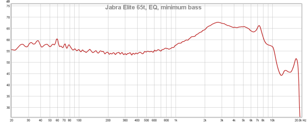 Jabra Elite 65t EQ5--minimum bass.png