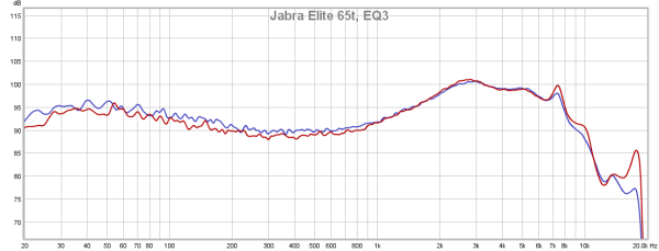 Jabra Elite 65t, EQ3.png