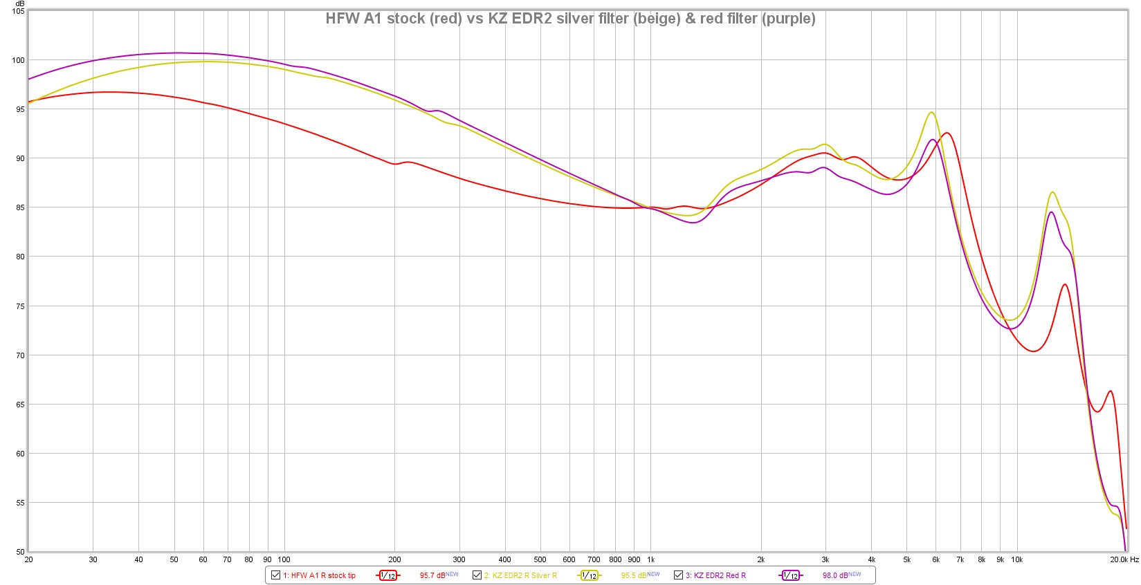 HFW A1 vs KZ EDR2.jpg