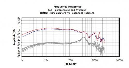 hd560 graph.jpg
