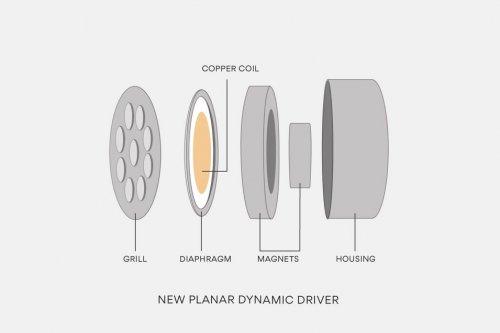 s7XDSSCNTeaCHaePYs3O_new_planar_dynamic_driver.jpg