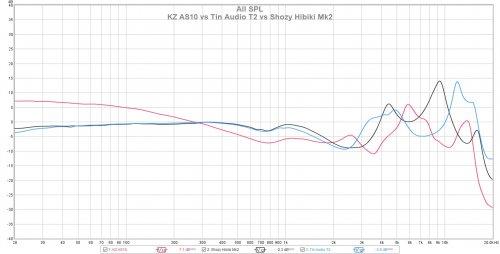 AS10 vs T2 vs Hibiki Mk2.jpg