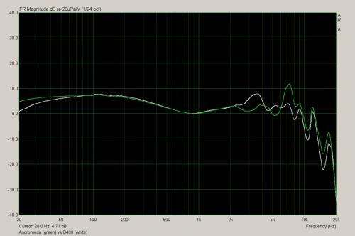 andro vs b400.png