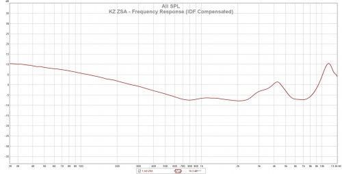 KZ ZSA - FR IDF.jpg