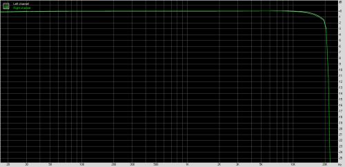 BANG_frequency_response.png