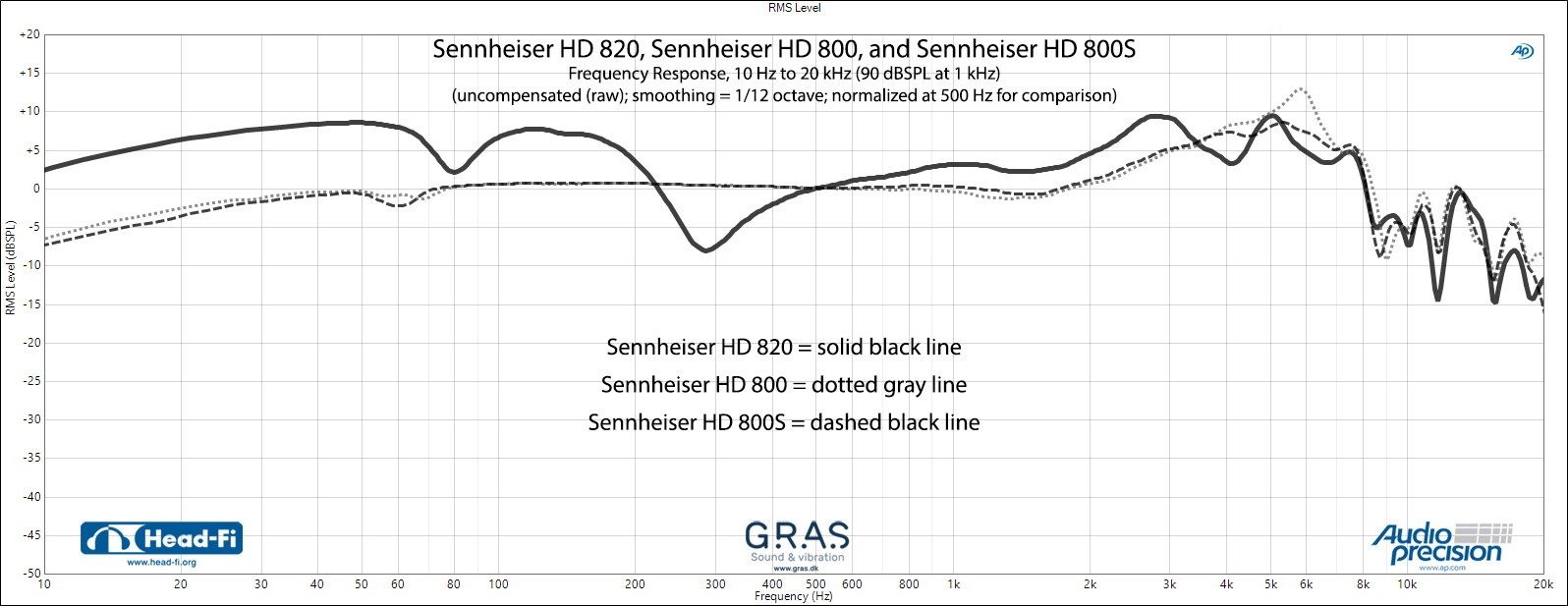 Sennheiser-HD-820_HD-800_and-HD-800S---FR.jpg