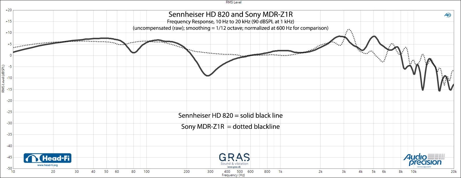 Sennheiser-HD-820-and-Sony-MDR-Z1R---FR.jpg