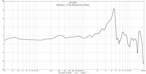 Mobius - Default - Raw FR.jpg