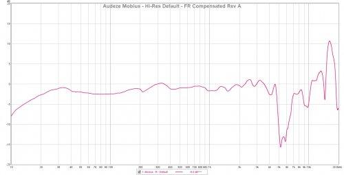 Mobius - Default - Compensated FR.jpg