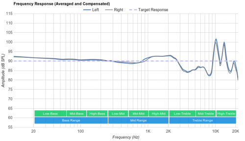 frequency-response-graph (4).png