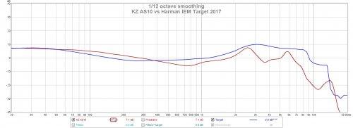 KZ AS10 - Harman Target.jpg