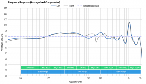 frequency-response-graph (6).png