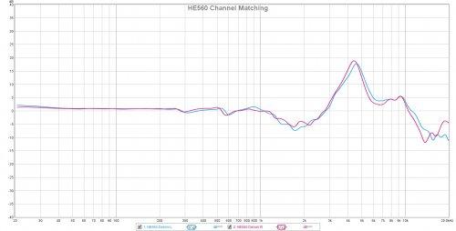 HE5650 Channel Matching.jpg