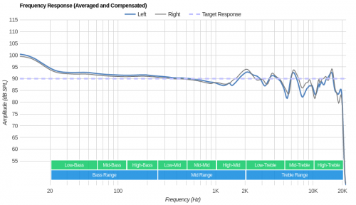 frequency-response-graph (7).png