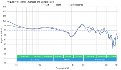 frequency-response-graph (8).png