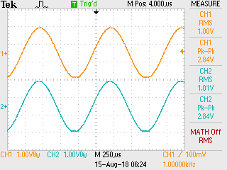 High Current, 16-ohm load, +1.5 dB.png
