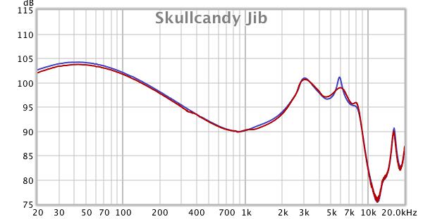 Skullcandy Jib FR.png